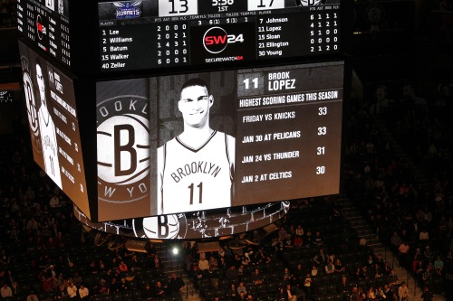 Brooklyn Nets - Panel